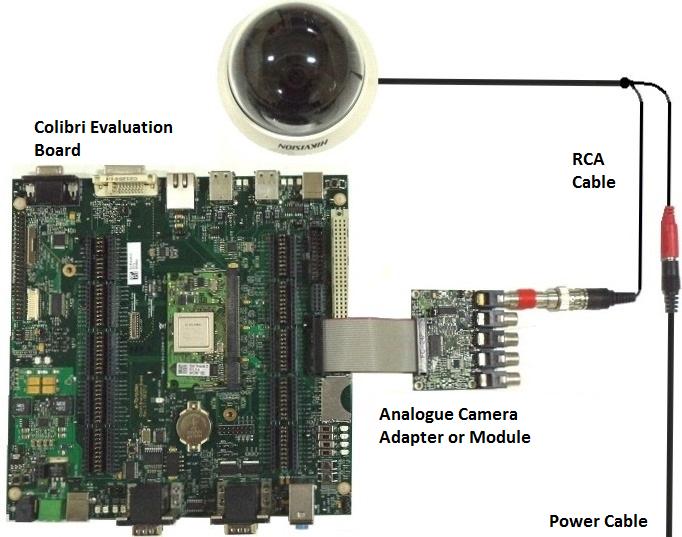 How to use Analogue Camera Adapter/Analogue Camera Module on