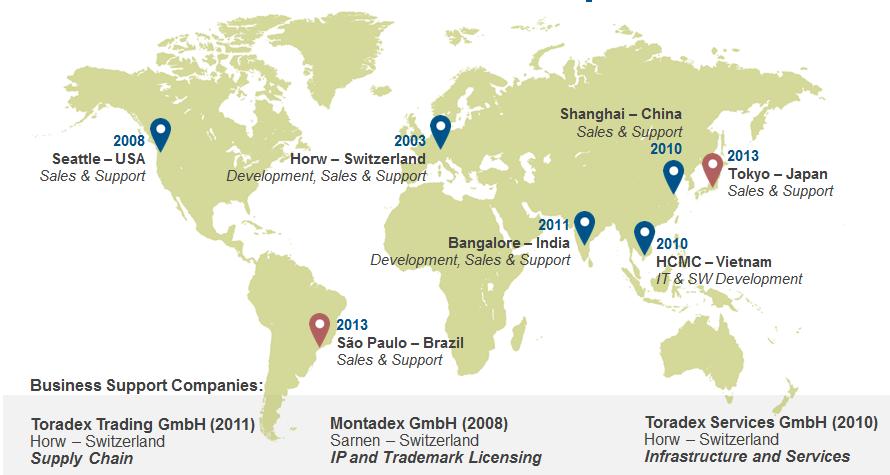 Toradex - Office Location - Worldwide