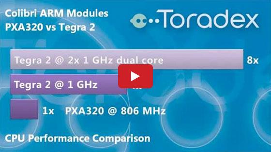 Toradex Colibri NVIDIA Tegra 2 Trailer