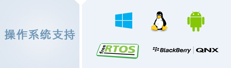 OS Support