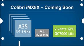 NXP i.MX 8X Computer on Module - Colibri iMX8X Front