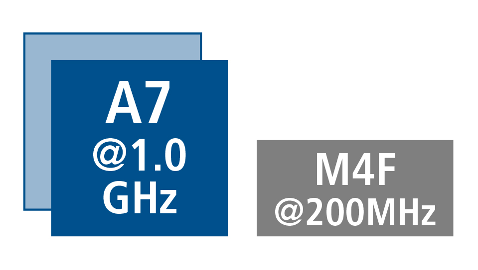 Arm CPU Cortex-A7 + M4
