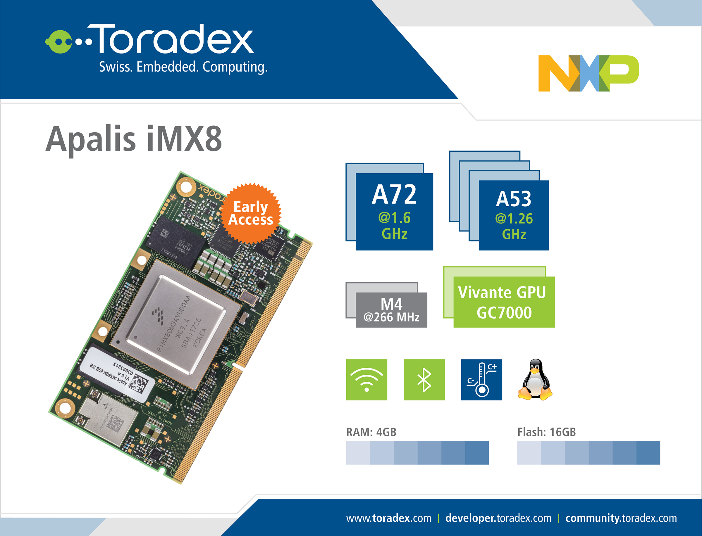 Toradex - Apalis iMX8 Early Access Program - NXP i MX