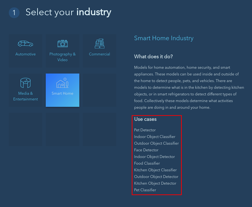 AI2GO Select industry