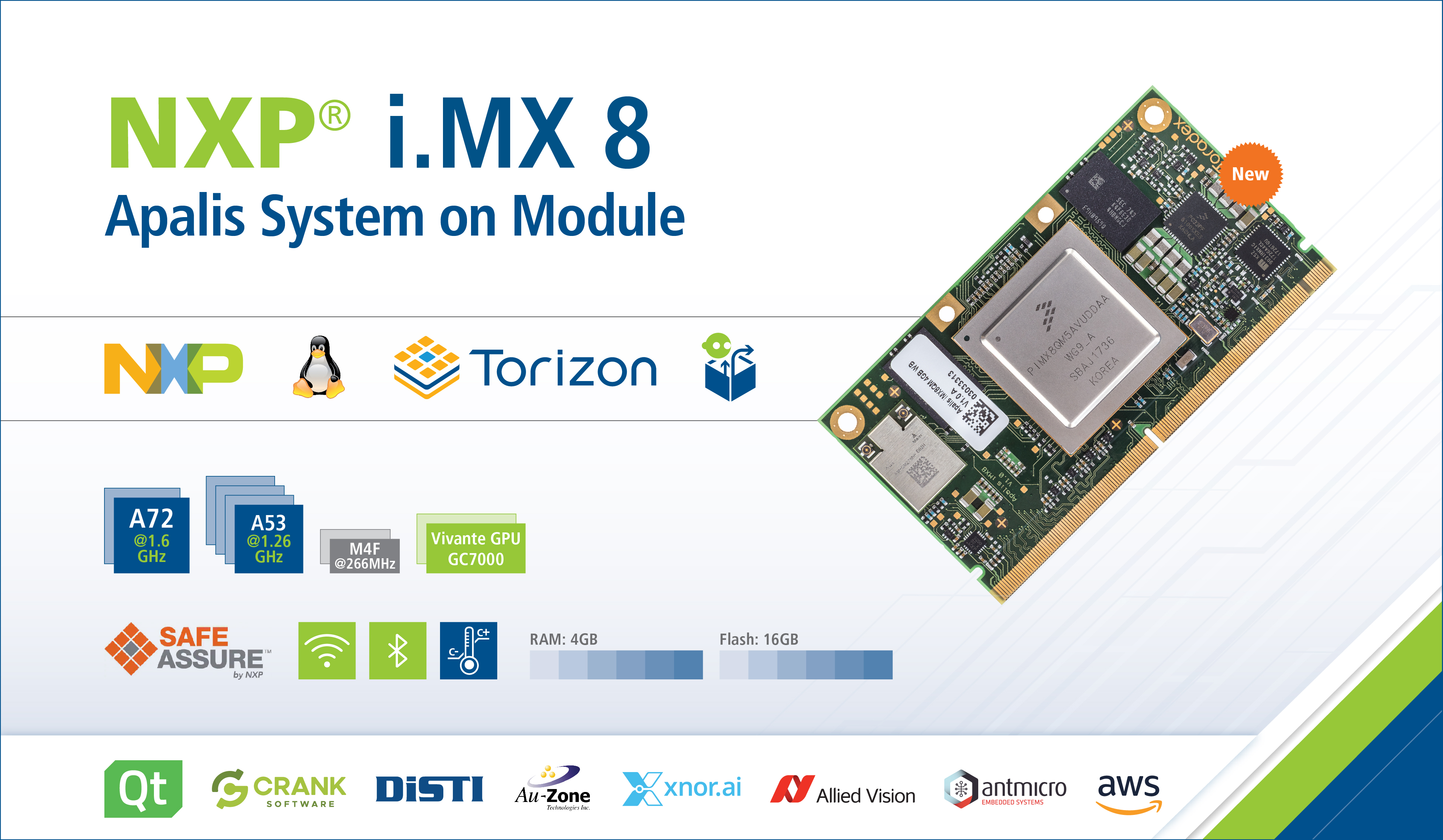 Apalis iMX8 System on Module