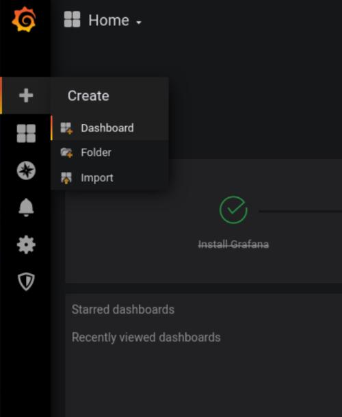 Create Dashboard Item