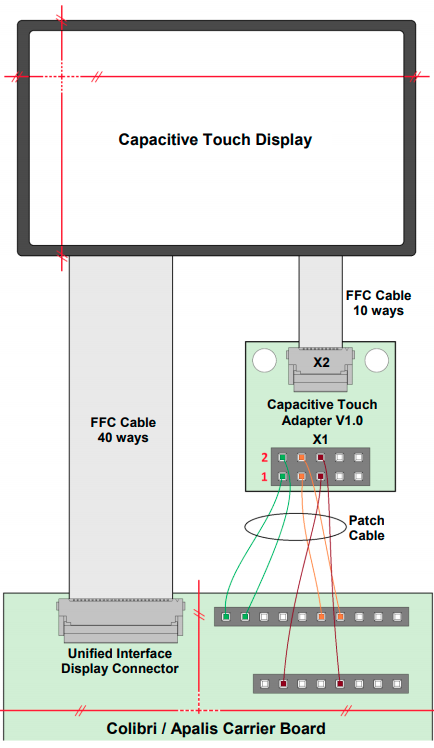 Capacitive Touch Adapter - Hardware Set-up Block Diagram