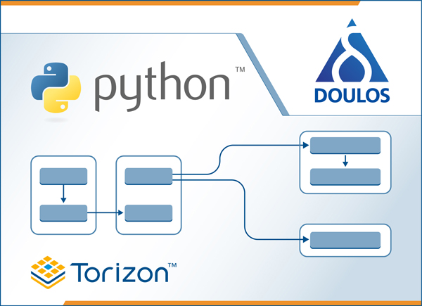 Python Magic Methods