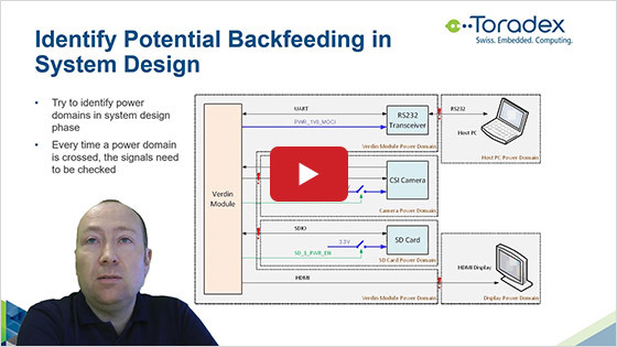 Backfeeding: Hunting unintentional power paths